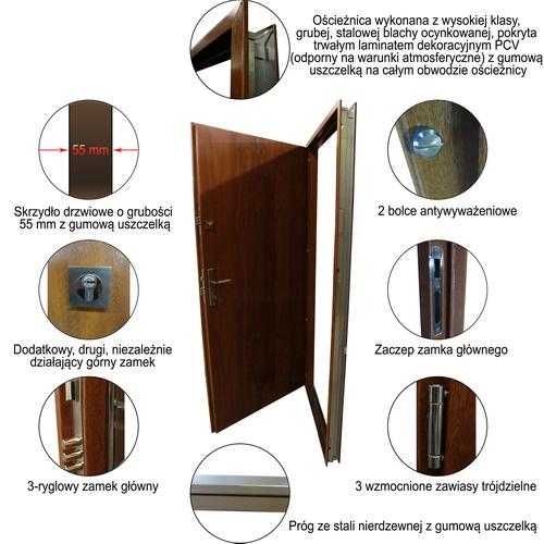 Budowa drzwi Pantor