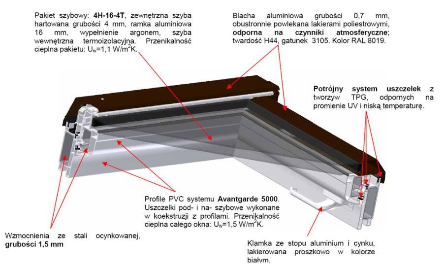 Przekrój okna dachowego